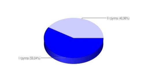 C:\Users\Admin\Desktop\chart1.jpg