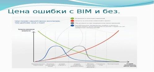 https://myslide.ru/documents_3/694b2e41433b9b5772362fadac176235/img5.jpg