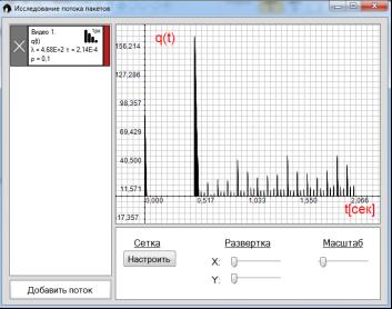C:\Users\Дмитрий\Desktop\Графики для статьи\2.png