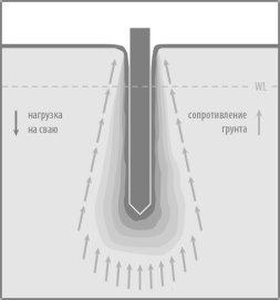 ../../303-вибропогружение-свай-fsbud.com.ua-Фундаментспецбуд@2x.png