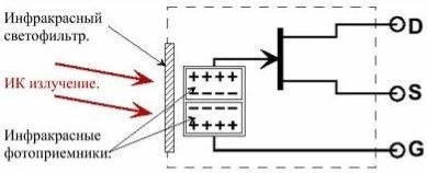 Устройство пироэлектрического датчика IRA-E710