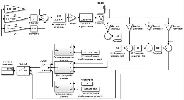 E:\Магистратура\3-семестр\100_Диссертационная работа\Разработка схем и прочих\Модель_КОНЕЦ.png