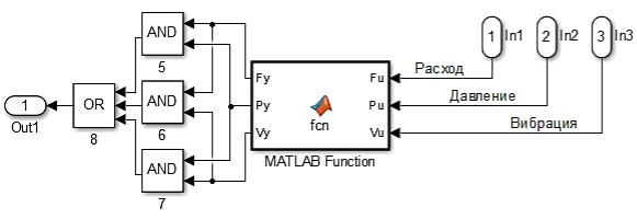 E:\Магистратура\3-семестр\100_Диссертационная работа\Модель ВА\Мажоритарный элемент.png
