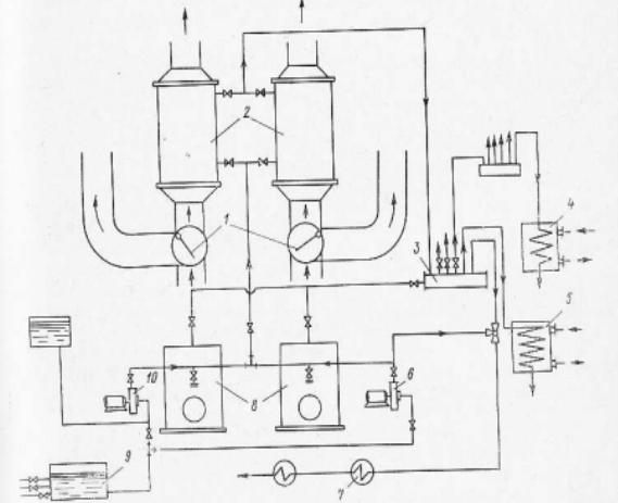 C:\Users\user\Desktop\Алексей\магистратура 1 урс\Кучинский\Возможные схемы утилизации теплоты для дизельных энергетических установок (ДЭУ). Основные характеристики применяемого теплообменного оборудования\рисунок 3.PNG