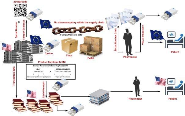 EU-US Model Verification.jpg