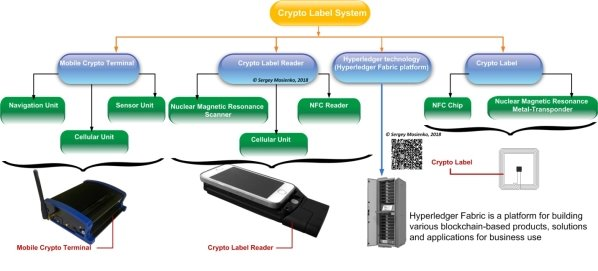 Crypto labels Technology 20062018-1.jpg