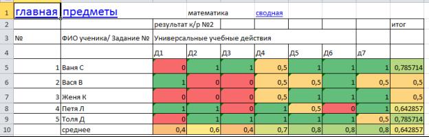 C:\Users\Дмитрий\Desktop\9+5.png