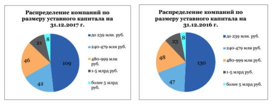 ../../../Снимок%20экрана%202018-05-29%20в%2018.14.43.png