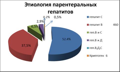 В Госдуме призвали не позволять русофобскому меньшинствудиктовать условия СЕ