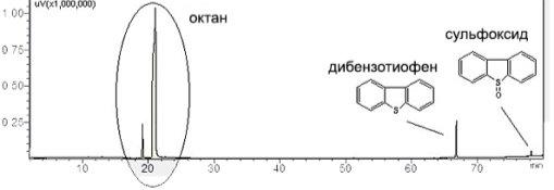 E:\Документы\!Университет\!!Озонирование\Хроматограммы\20 1.jpg