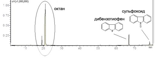 E:\Документы\!Университет\!!Озонирование\Хроматограммы\укс 1.jpg