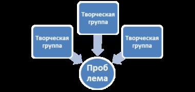 Сетевая девушка модель методической работы осанка перевод