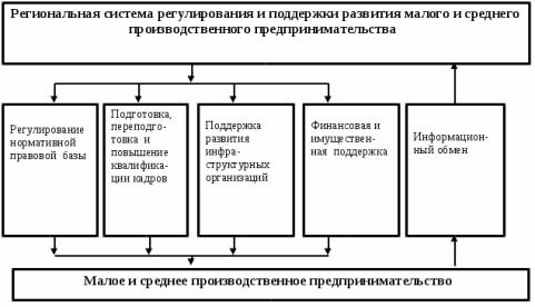 https://refdb.ru/images/528/1055632/6db5d779.gif