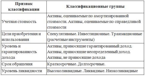 Таблица 1. Работа Кершис.png