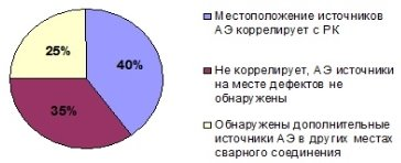 http://www.strategnk.ru/files/articles/kt4.jpg