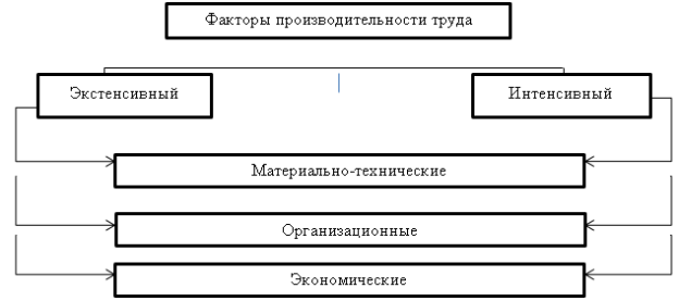https://moluch.ru/conf/blmcbn/7275/image001.png