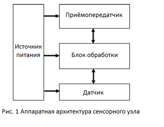 C:\Users\Maria.efimenko\Desktop\Ефименко М.С\1.png