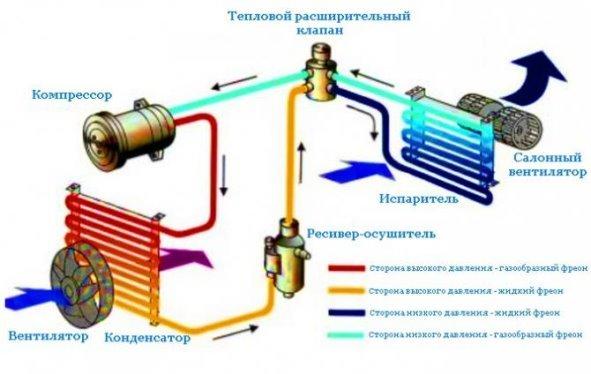 Описание: http://howcarworks.ru/sites/default/files/styles/article_image_max_page_width_resize_670/public/img/2014-03-24_225511_0.jpg?itok=gq8XNUsD