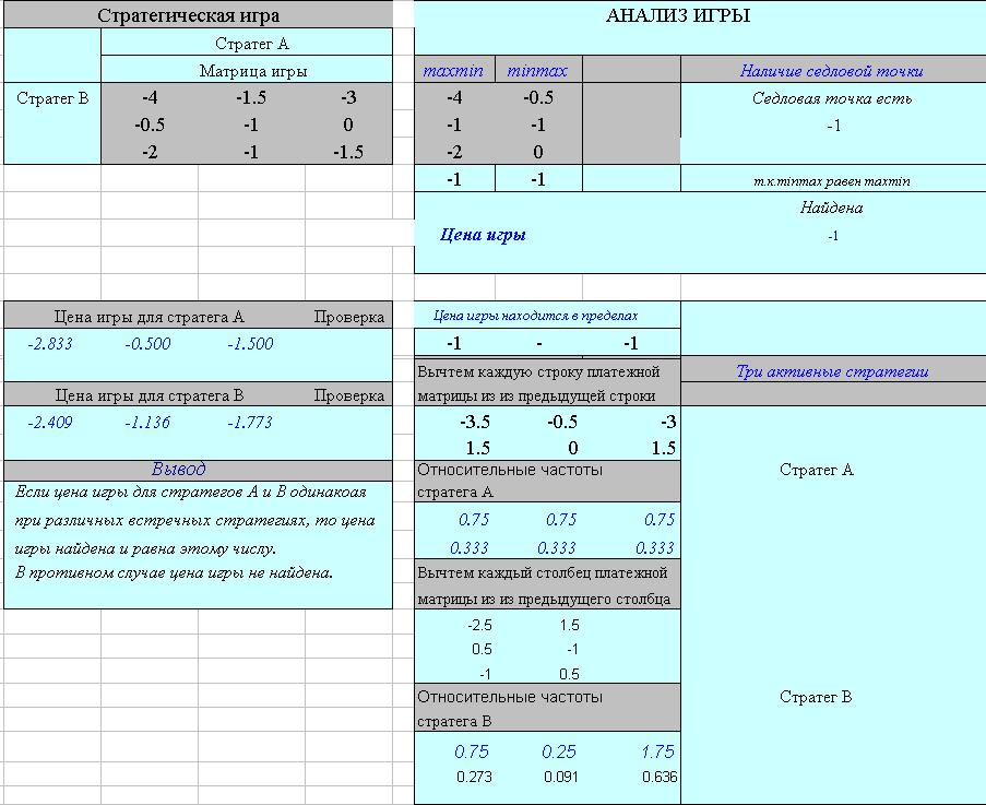 Решение задачи по теории игр в excel решение задач с рациональным уравнением