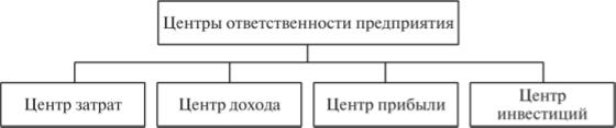 https://m.studref.com/htm/img/34/6085/23.png