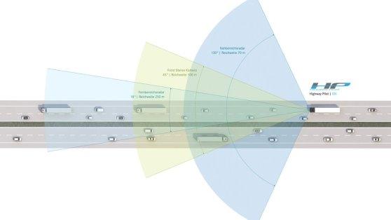 Highway Pilot состоит из радара и стереокамеры, включенных в направлении движения.