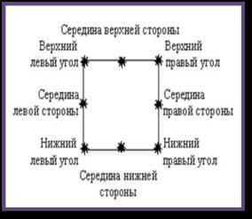 http://sadmishutka.edusite.ru/images/diktant3.jpg