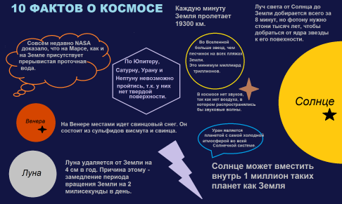 C:\Users\Опря Оксана\Desktop\пиза\Инфографика(рус яз).png