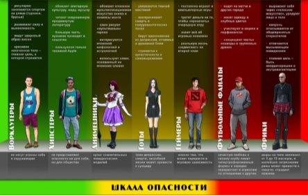 C:\Users\Наташа\Downloads\молодежная субкультура.jpg