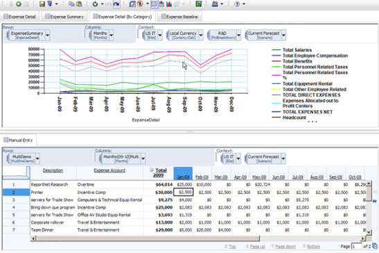 ibm-cognos-tm1-expense-blueprint.gif