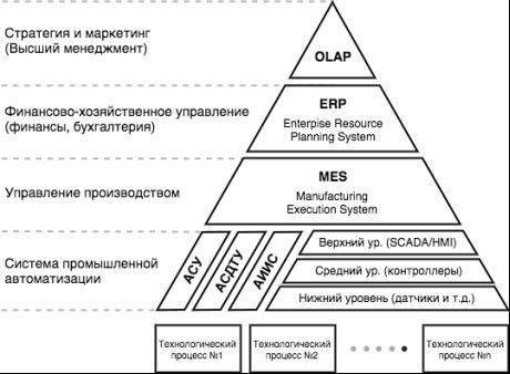 C:\Users\vladimirs\Desktop\Концепция инфраструктуры.png