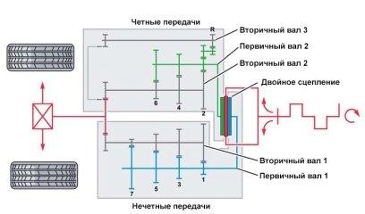 https://auto.mail.ru/image/205723-0c9cb80523f04d39bf2b76bd9f33b827/