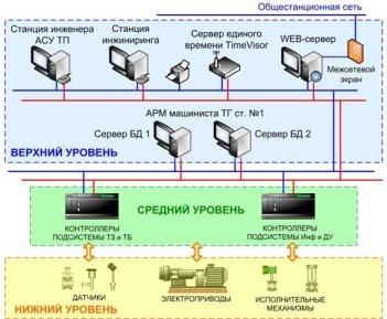 https://www.krug2000.ru/images/atptgres_1.jpg