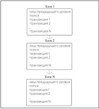 C:\Users\Vladislav\AppData\Local\Microsoft\Windows\INetCache\Content.Word\Без имени-1.png