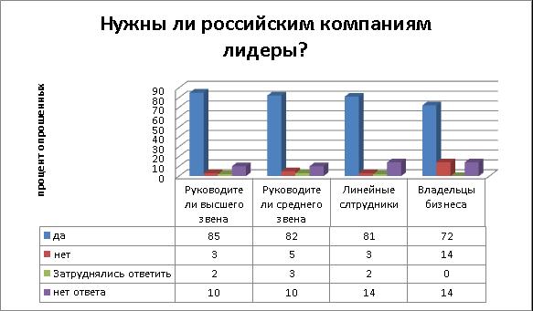 http://ekonomika.snauka.ru/wp-content/uploads/2014/03/030914_1632_1.png