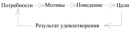 C:\Users\shtybo\Desktop\Нарезки картинок\image001.png