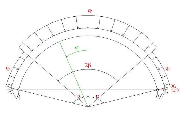 H:\аспиран\схемы арок для буквенных усилий\схемы арок для буквенных усилий-Mode3l.jpg