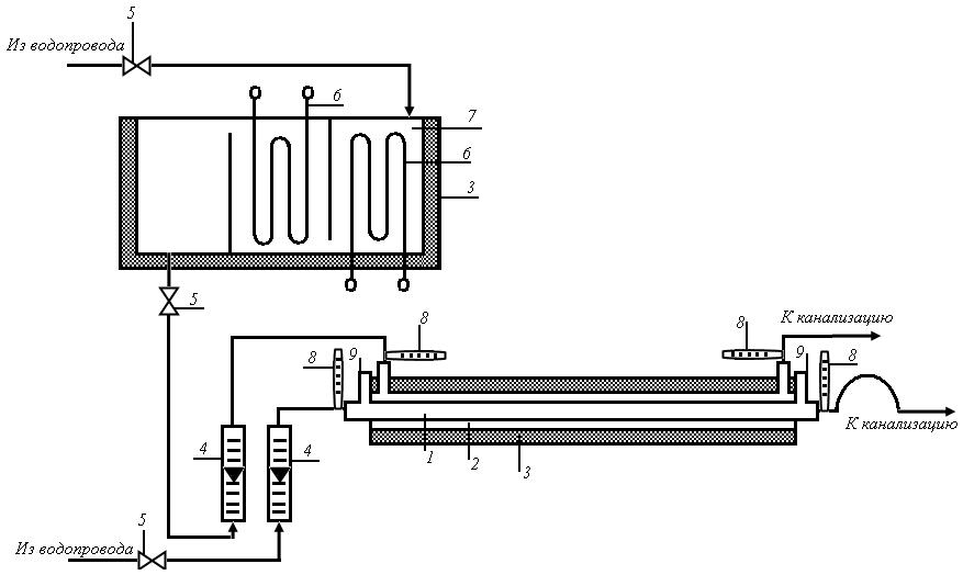Трубчатый теплообменник теплоэнергетика какой лучший теплообменник для газовой горелки