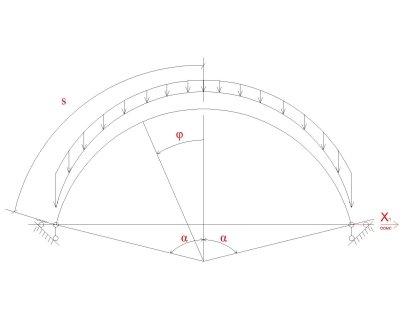 F:\аспиран\схемы арок для буквенных усилий\схемы арок для буквенных усилий-Model.jpg