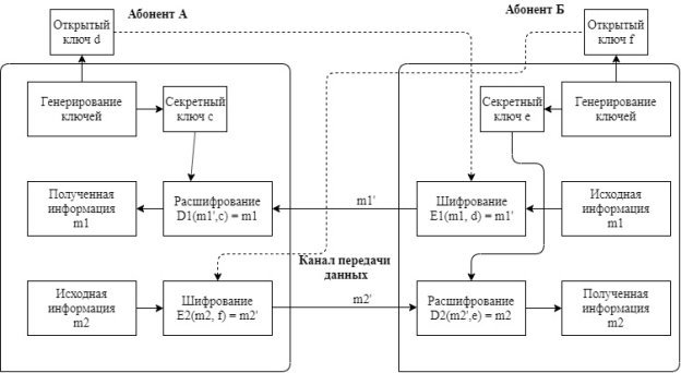 C:\Users\Anton\Desktop\музыка\Untitled Diagram (2).jpg
