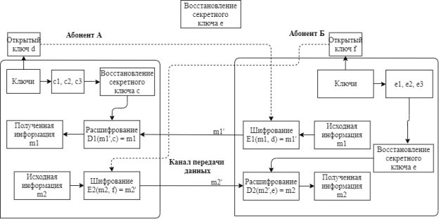 C:\Users\Anton\Desktop\музыка\Untitled Diagram (4).jpg