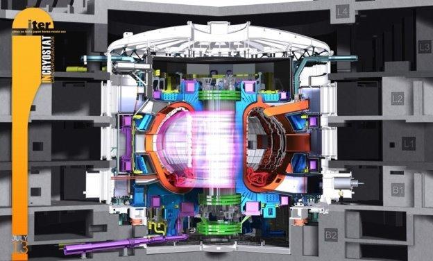 https://www.iter.org/img/resize-900-90/www/content/com/Lists/Machine/Attachments/30/tkm_cplx_final_plasma2013-07.jpg