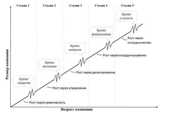 F:\Алешка\Doc\Шарага\Stage 2\Статьи\Жцо\1.jpg