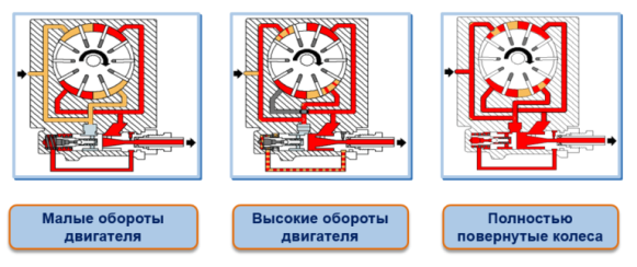 C:\Users\Никита\Desktop\nasos-gur-768x323 (2).png