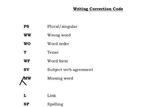 C:\Users\777\Desktop\writing-correction-code-1-638.jpg