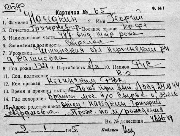 C:\Users\Sergey\Desktop\Об исторических связях между Читой и эстонской землей\Документ, подтверждающий захоронение Георгия Наседкина на полуостров Сырве, Сааремаа.jpg