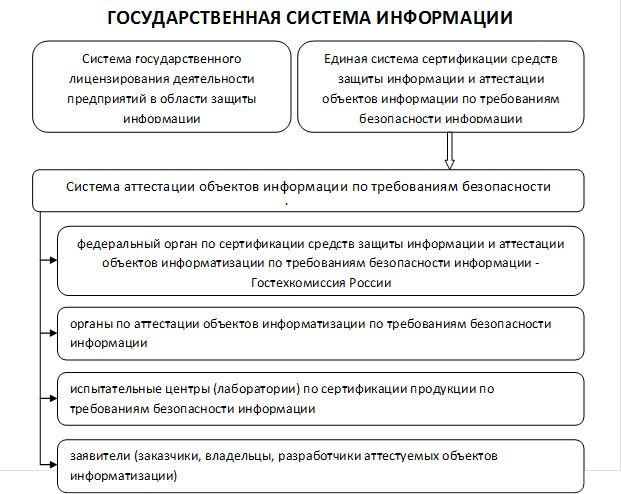 Наряд-допуск на проведение огневых работ - ekolog-kirovru