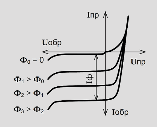 http://moskatov.narod.ru/Books/The_electronic_technics/Electronic_technics_fig_3_5.png