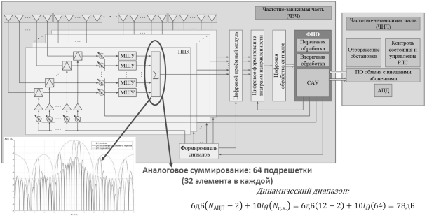 D:\Work\Models\Python\QT_test\images\gray\3.bmp