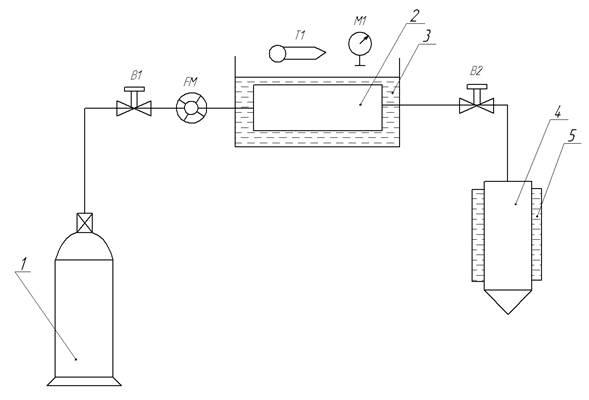 теплообменник секции установка
