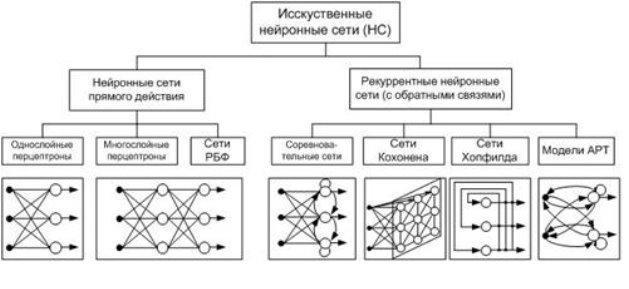 https://poznayka.org/baza1/52626884899.files/image632.jpg